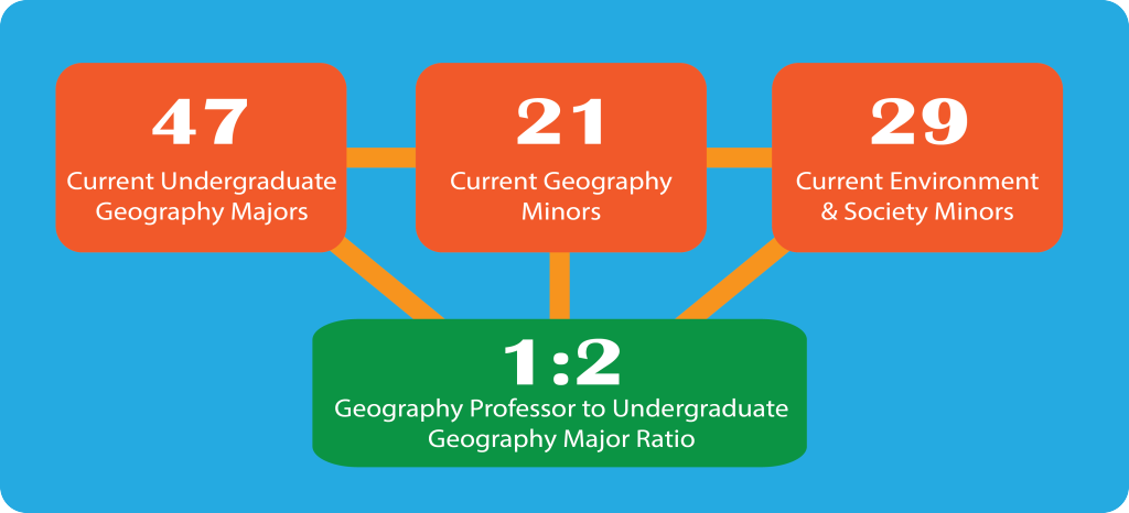 Current_Students_Graphic